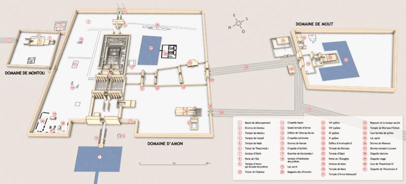 Karnak Temple in astrology
