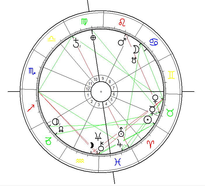 Astrological Chart for the Deepwater Horizon Explosion on 20 April 2010, 21:45