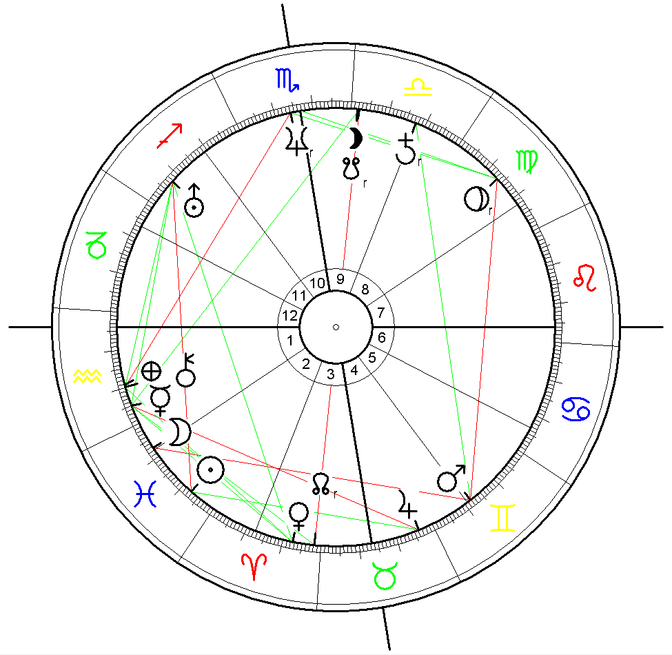 Astrological Chart for the consecration of the temple of Sri Gomateshvara on 13.3.981 at 3:12 a.m.