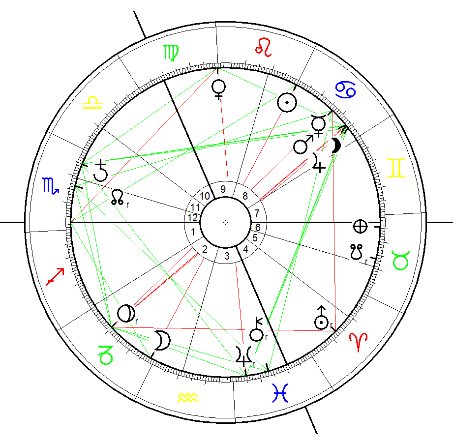 Birth Chart for Prince William`s and Kate Middleton`s son, 22 July 2013, 16:24, London