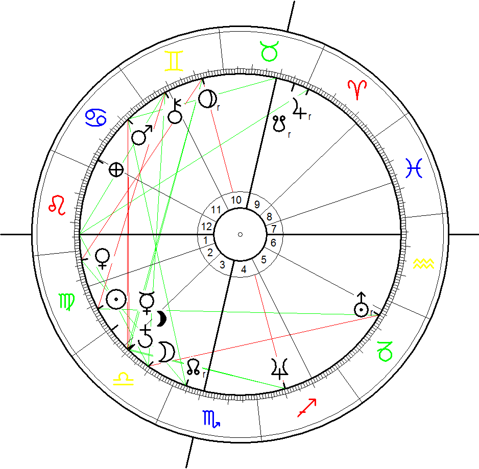 Birth Chart for Richard Lionheart, September, 15th 1157 (greg.), 3:00, Oxford