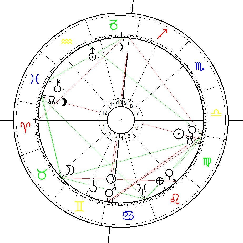 Astrological chart for the laying of the foundation stone for the first Goetheanum 20 Sept 1913, 18:54, Dornach, CH (source:http://stella-anthroposophica.de)