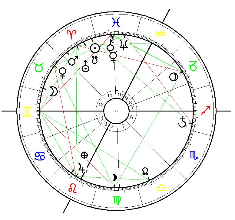Astrological Chart for the German Wings plane crash on 24 March 2015, 10:47 near Digne-les-Bains in the South of  France.