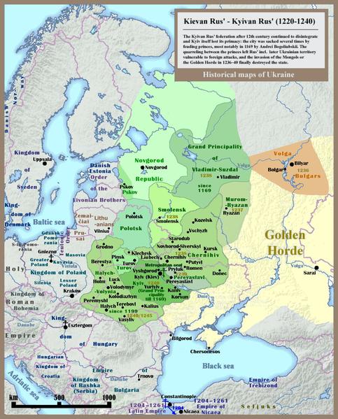 Kievan Rus in Astrology