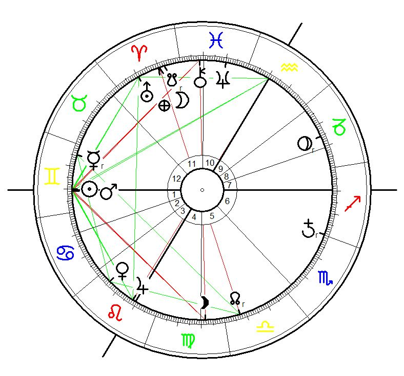 Sunrise Chart for th Bilderberg Conference in 2015 calculated for Sunrise of 11 June 2015