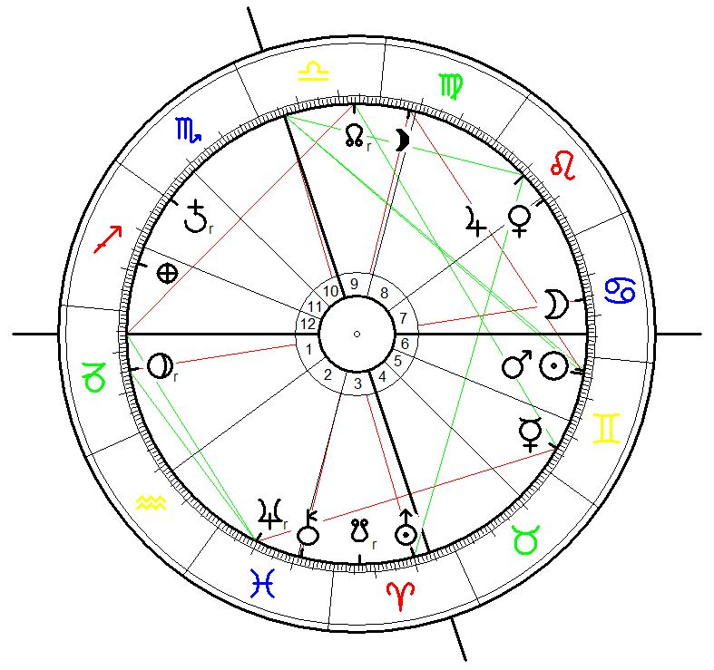 Astrological Chart for the Charleston Shooting on 17 june 2015, 21:05,