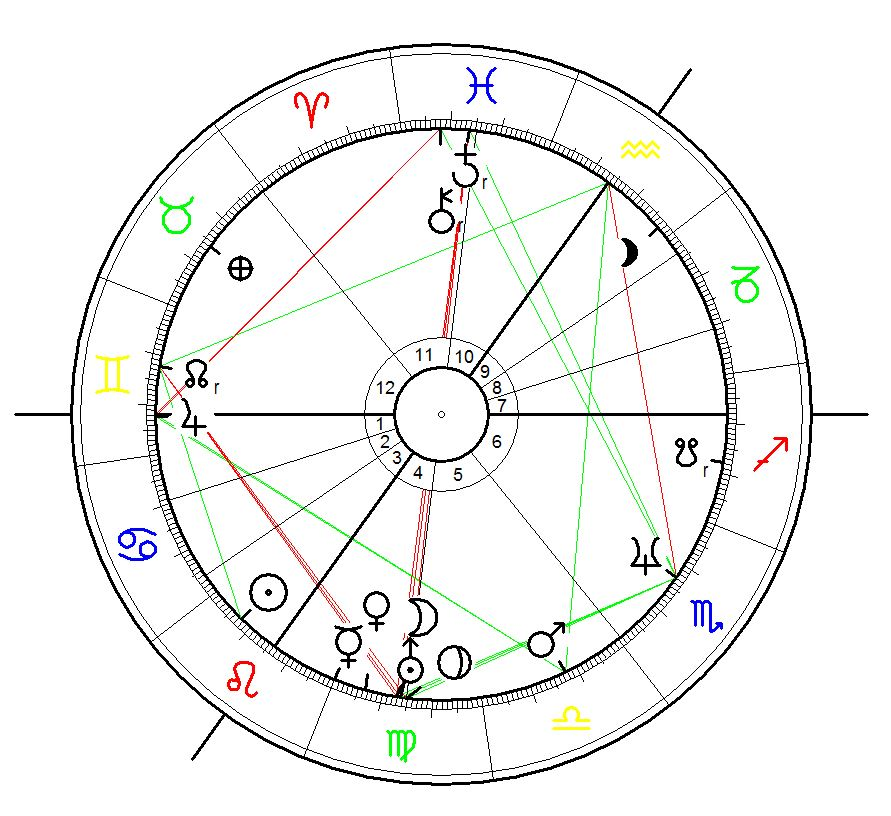Astrological birth chart for J.K. Rowling born on 31 July 1965 calculated for 01:49:48 at Yate, ENG. Birth time by Isaac Starkma