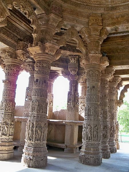 Astrology of Temples in India