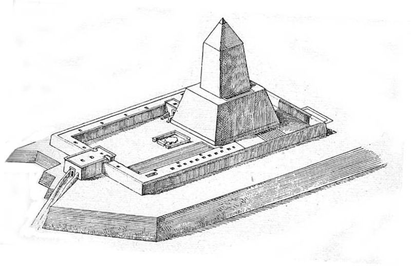 Sun Temple of Niuserre at Abu Ghurob located in the constellation of the warrior caste Aries with Capricorn