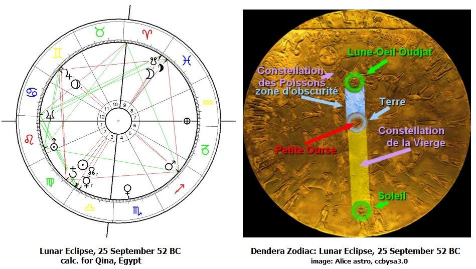 Dendera Zodiac: Lunar Eclipse, 25 September 52 BC calc. for Qina, Egypt image: Alice astro, ccbysa3.0