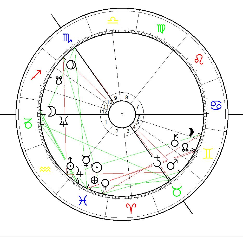 astrological Birth Chart for Carlos I of Spain aka Charles V King of Spain, Emperor of the Holy Roman Empire and of Habsburgian origin. born on 24 February 1500 (jul) in Ghent, today: Belgium calculated for 4::00.