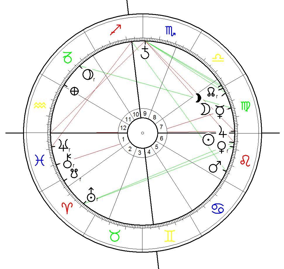 Ratchaprasong Astrological Chart for the Bombings on 17 August 2015, 18:56 Bangkok