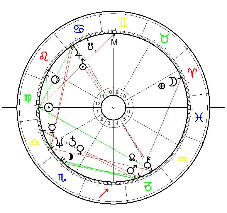 Sunrise Birth Chart for Eugene Tsui  born on 14 September 1954, Emeryville california, calculated for sunrise.