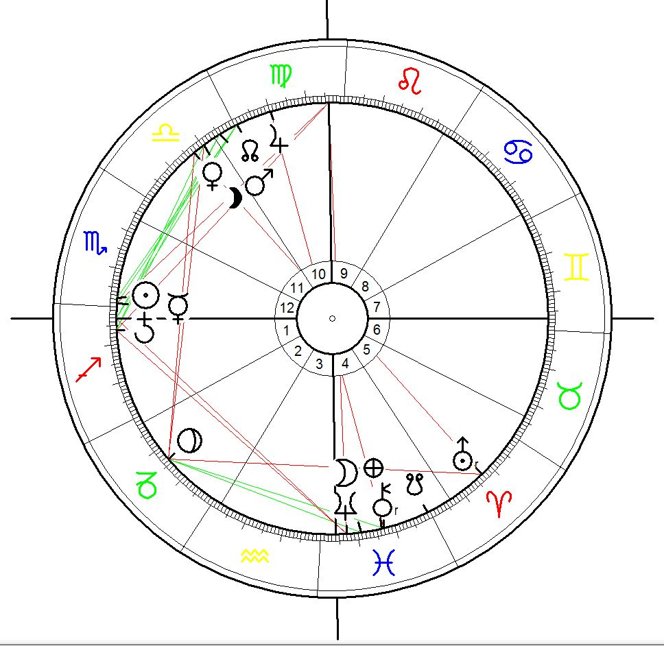 Astrological Chart for the Bamako terrorost attack on 20 November 2015, claculated for 7:00 a.m. - an exacter time may be available later today or in the next days.