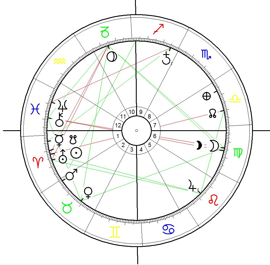 Astrological Chart for the Garissa University Attacks on 2 April 2015 calculated for 5.30, Garissa, Kenya
