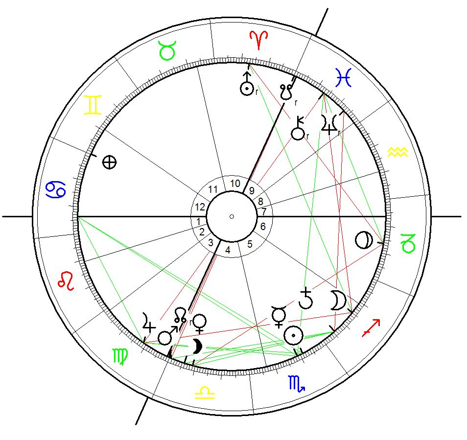 Astrological Chart for the Beginning of the Terrorist Attacks in Paris on 13 November 2015, calculated for 21:16