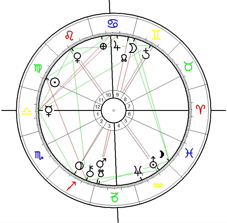 Astrological Chart for the World Trade Center plane crash on 11 September 2001, 8:46, New York. The Moon at 28° Gemini was located in house 9 and Mercury in Libra.