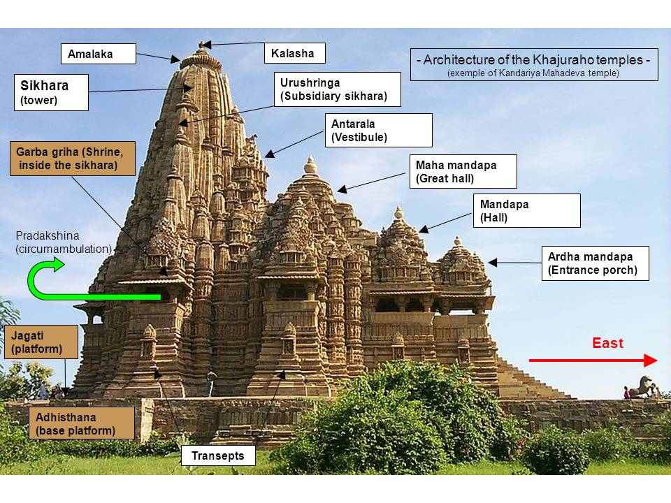 Kandariya Mahadeva Temple in Khajuraho located in Pisces with Leo photo: Tangopaso, ccbysa3.0
