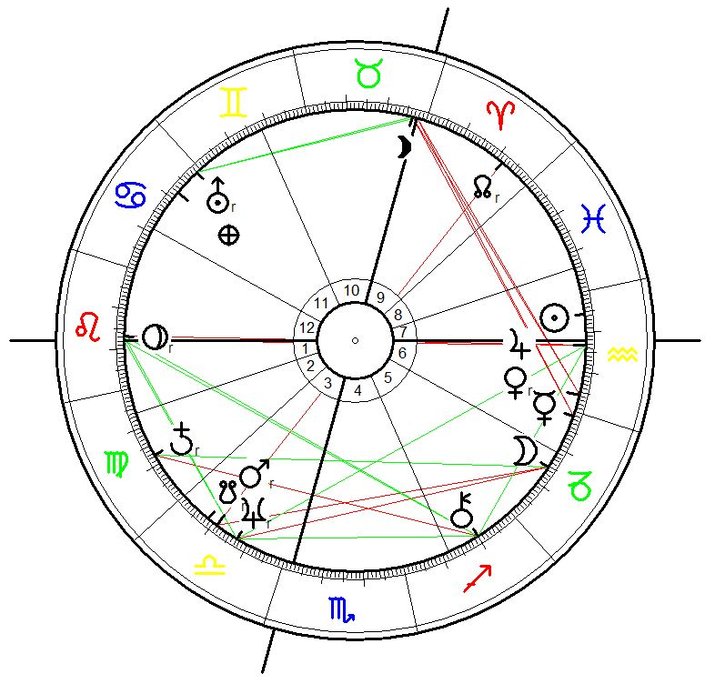 Astrology Birth Chart for Peter Gabriel born on 13 February 1950 at 16:30 in Woking, England