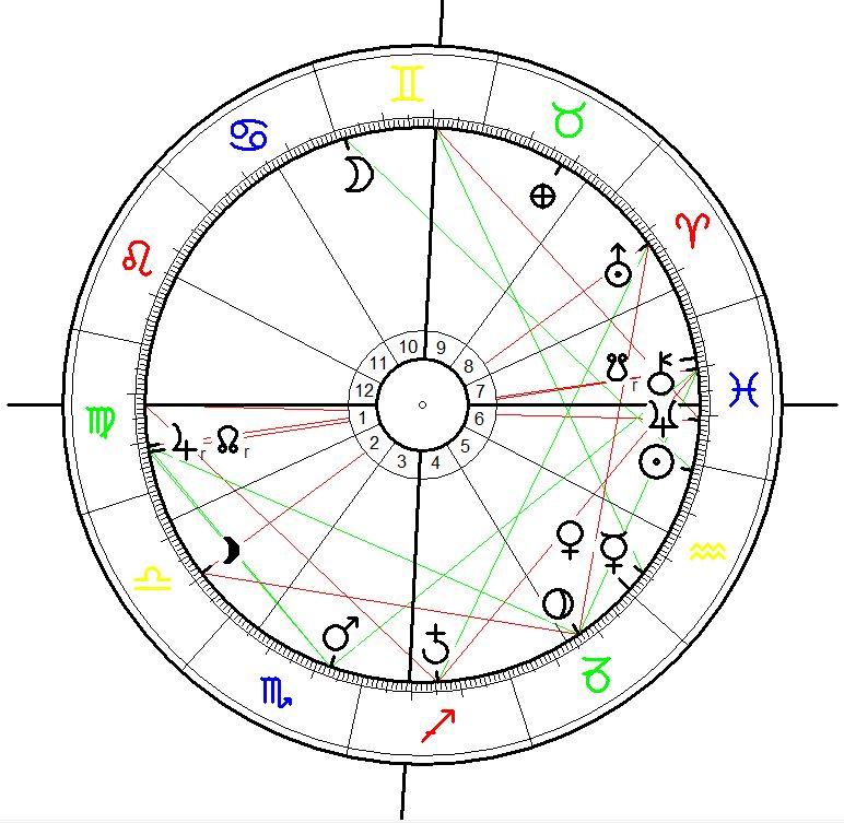 Astrolioical Event Chart for the Ankara Bombing on 16 Feb 2016, 18:31, Ankara, Turkey