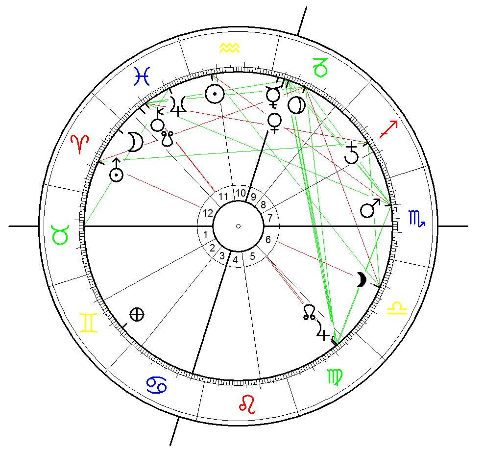 Astrological Evernt Chart for the announcement of the dicovery of gravitational waves on 11 Feb 2016, 10:31 EST, Washington, DC/USA