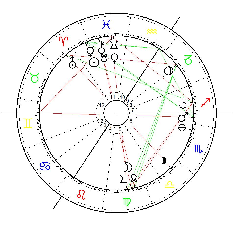 Astrological Chart for the terrorist Attack at Maelceck metro Station in Brussels on 22 March 2016 at 9:11