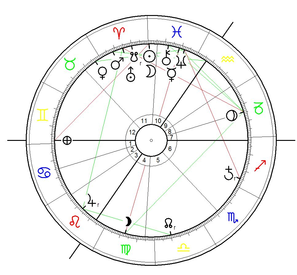 Astrology Chart for the Solar Eclipse on 20 March 2015 at 10:36 CET calculated for Brussels