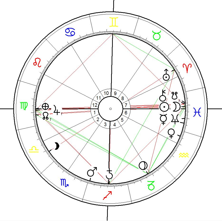 Astrologicsal Chart for the Solar Eclipse on 9 March 2016 calculated for San Francisco at 17:58
