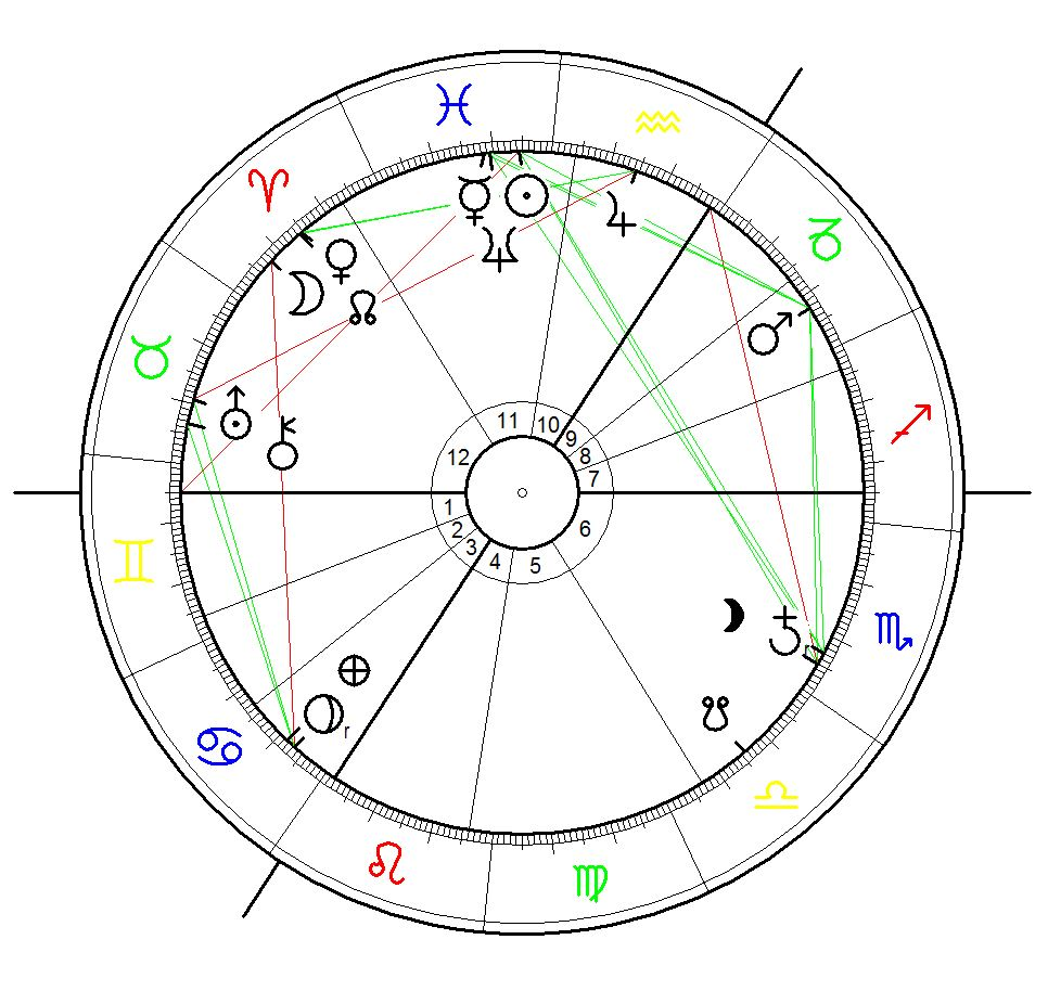 Astrological Chart for the Gloroious Revolution calculated for 13 February 1689, 10:00 in Westminster