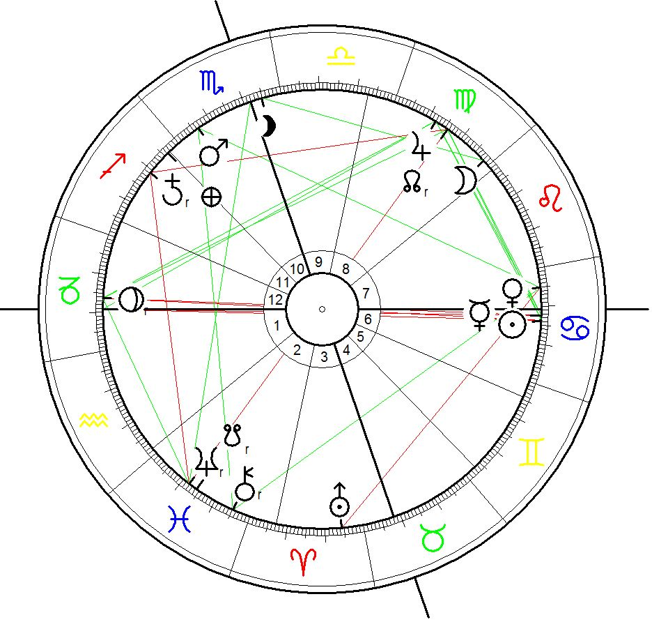 Astrological Chart for the moment 4 policemen shot dead in Dallas Texas by sniper fire on 2 July 2016 at 20:45.