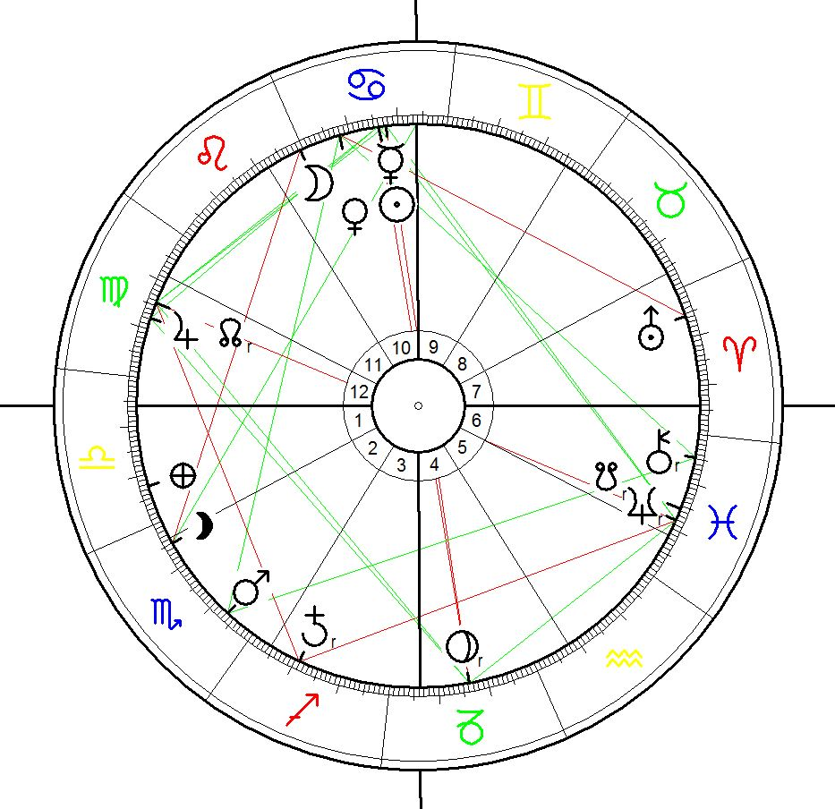 Astrological Chart for the killing of Alton Sterling on 5 July 2016, at 12:35 in Baton Rouge, Lousiana.
