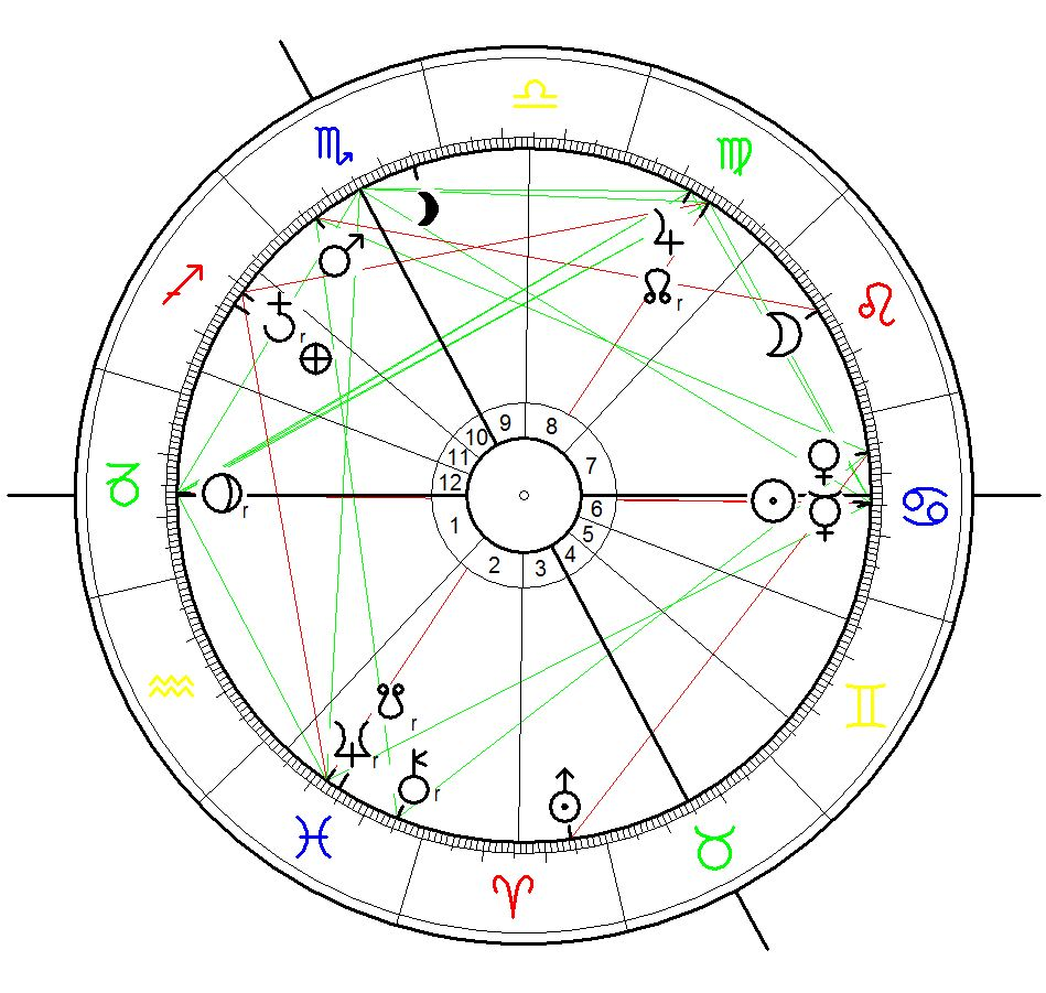 Astrological Chart for the killing of Philando Castile on 6 July 2016 at 21:99 in Falcon Heights Minnesota