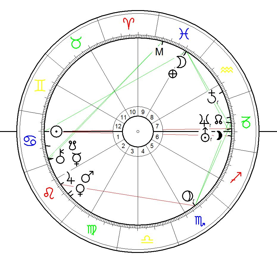 Astrological Sunrise Chart for Micah Javier Johnson born on 2 July 1991. As the birt time is unknown I`m presenting the planetary positions as calculated for sunrise and with equal house system. A sunrise chart reveals the psychological situation of the sun as the central indicator for the personality and self-image of the person born.
