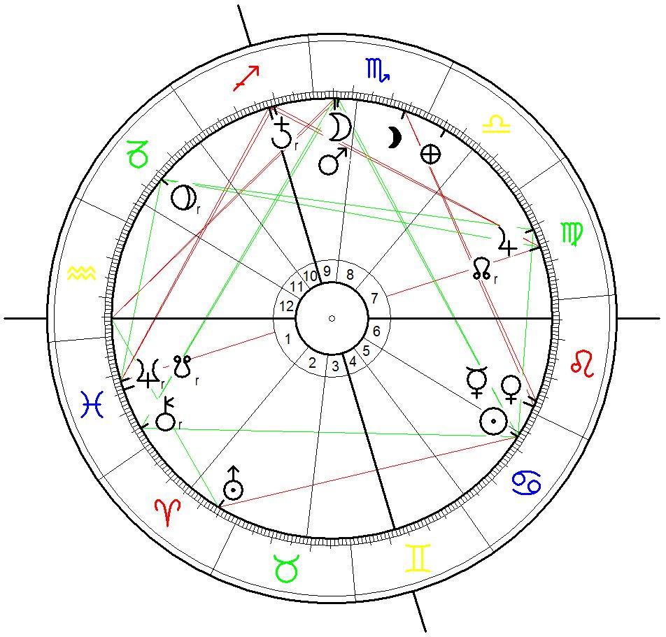 Horoskop für den Terroranschlag in Nizza am 14. Juli 2016 berechnet für 22:40.