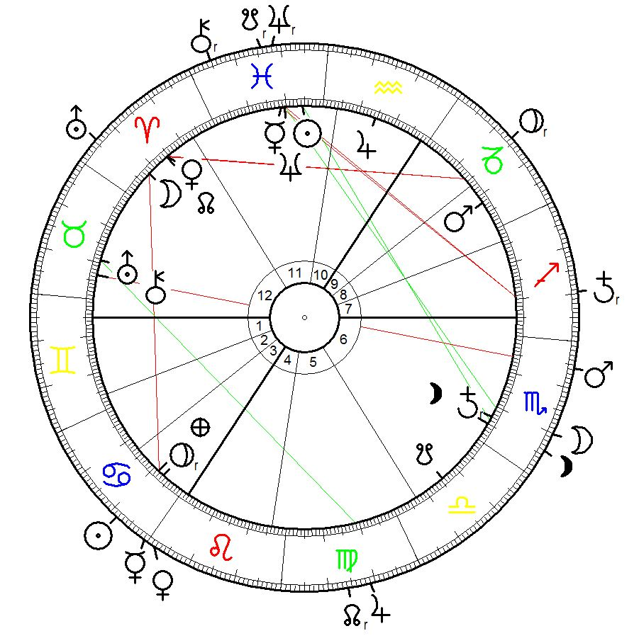 Transit Chart calculated for the in relation to the UK`s national chart calculated for the Glorious Revolution on 13. Feb 1689 (jul.), 10:00, Westminster (inner wheel) with transits on 13 July 2016, 17:30 on the outer wheel.