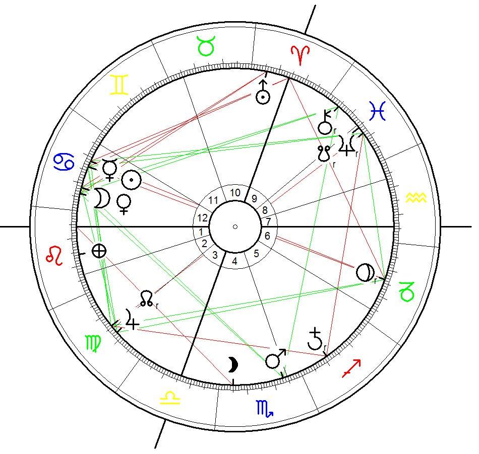 Horoskop für den 2 Auffahrunfall durch einen LKW an derselben Stelle auf der A 6 an der Anschlusstelle Mannheim Sandhofen am 5.7.2016, 7:30