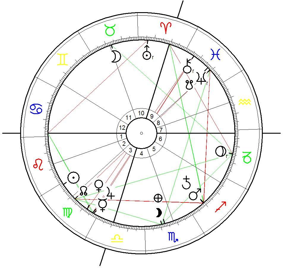 Horoskop für das Erdbeben von Accumoli in Italien am 24. Auigust 2016 um 3:36 (1:36 UT) morgens