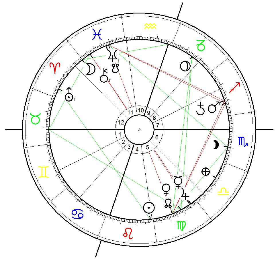 Astrological Chart for the Gaziantep suicide bombing on 20 august 2016 at 22:50