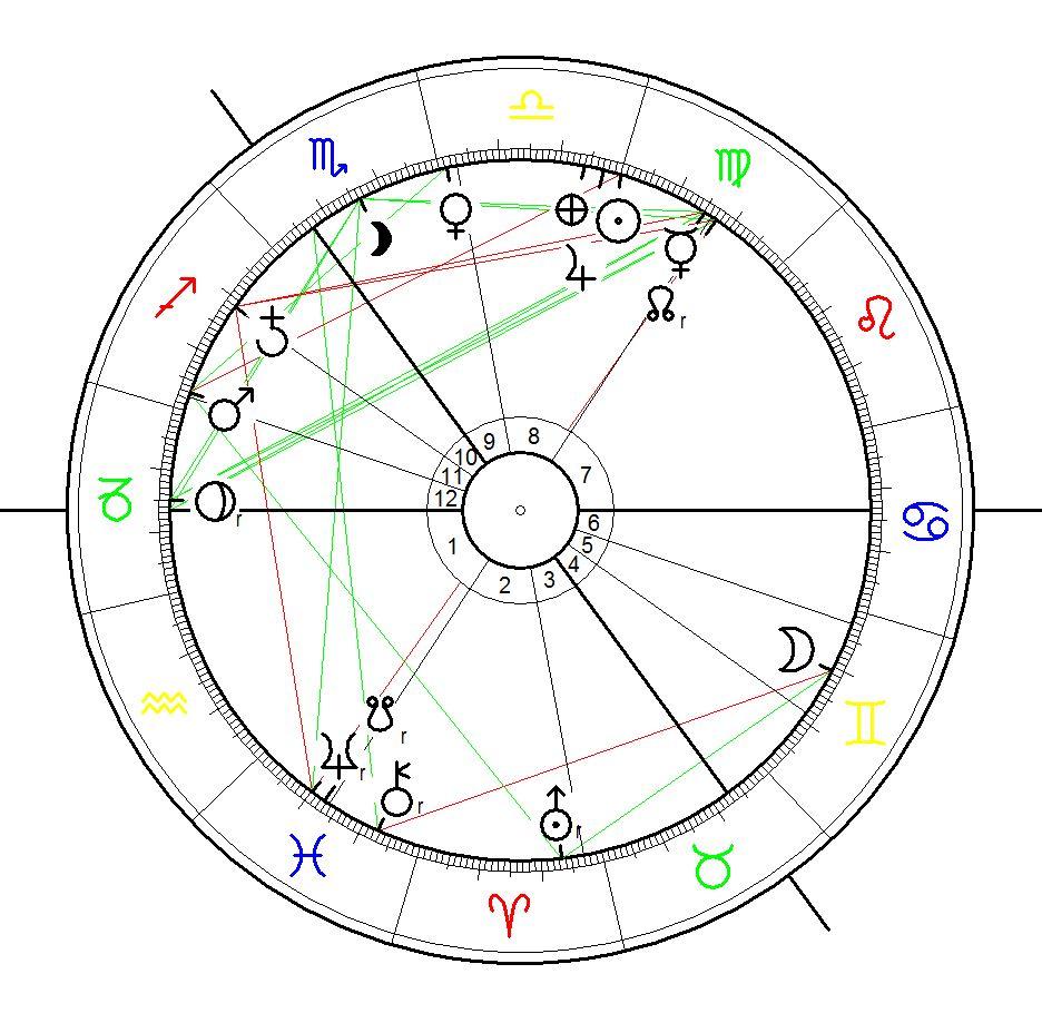 Horoskop für den Herbstbeginn berechnet für den 22.9.2016, 16:21 in Berlin