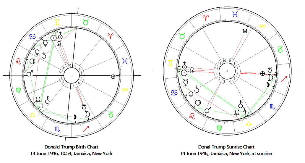 Donald Trump?s birth charts: calculated for ascendant at 29° Leo (left) and for Sunrise ascendant (right)