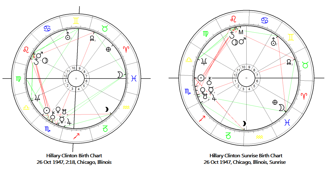Hillary Clinton birth charts: Chart on the left calculated for 2:18 Virgo ascendant (left) and for Sunrise ascendant (right)