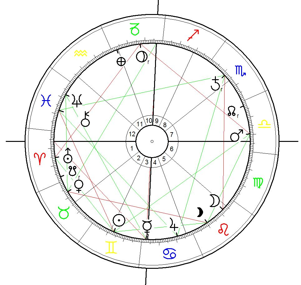 Astrological Chart for the start of ISIL`s Attack on Mossul on 4 June 2014, 2:30