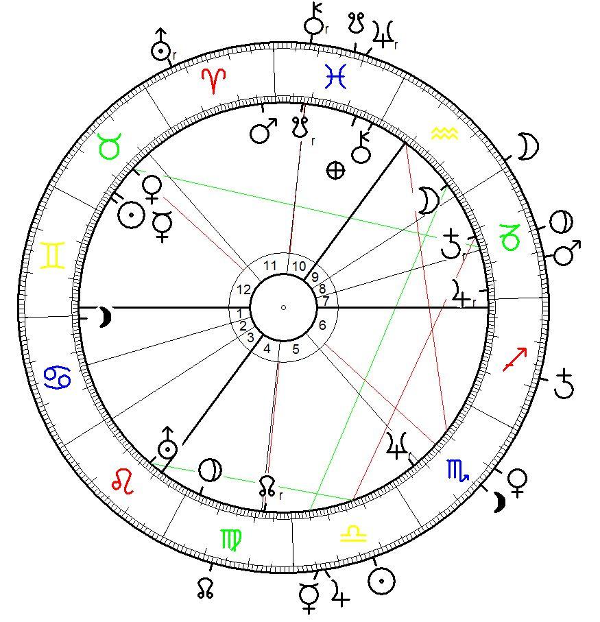 Horoskop für Tamme Hanken mit hypothetischemZwillinge AC berechnet für den 16.5.1960 in Filsum bei Leer in Ostfriesland mit Transiten für den Todestag 10. Oktober 2016