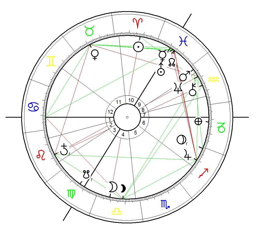 Horoskop für den Tag der Grundsteinlegung der Elbphilharmonie am 2.April 2007 berechnet für 12:99 mittags. genaue Uhrzeit sollte aber eigentlich noch recherchierbar sein!