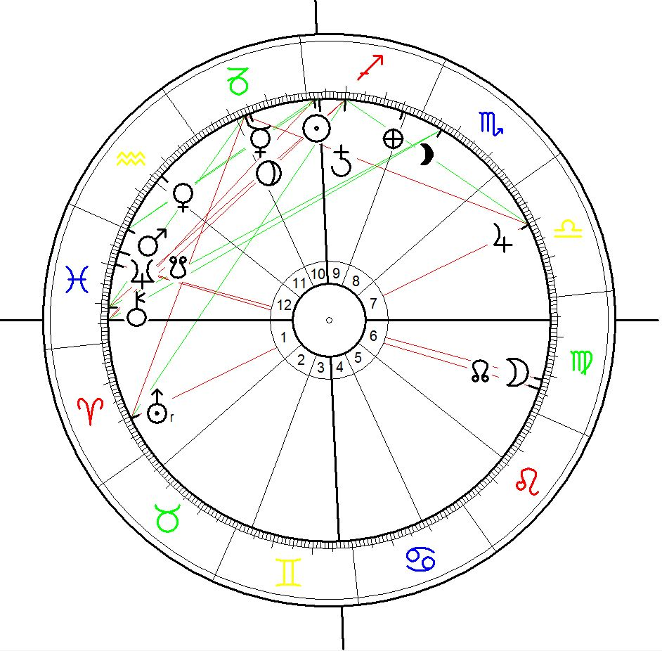 Mars ingress into Pisces on 19 Dec 2016 at 11:23 calculated for Alepp
