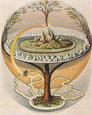 Weltenbaum in Astrologie, Astrogeographie. Yggdrasil