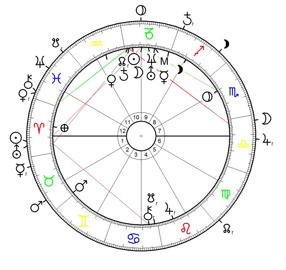 Horoskop für Marc Bartra berechnet für den 15 Januar 1991, 12:00 mittags - ohne exakte Geburtszeit in Sant Jaume dels Domenys, Tarragona mit Transiten für den 11. April 2017, 19:15 in Dortmund auf dem Außenring