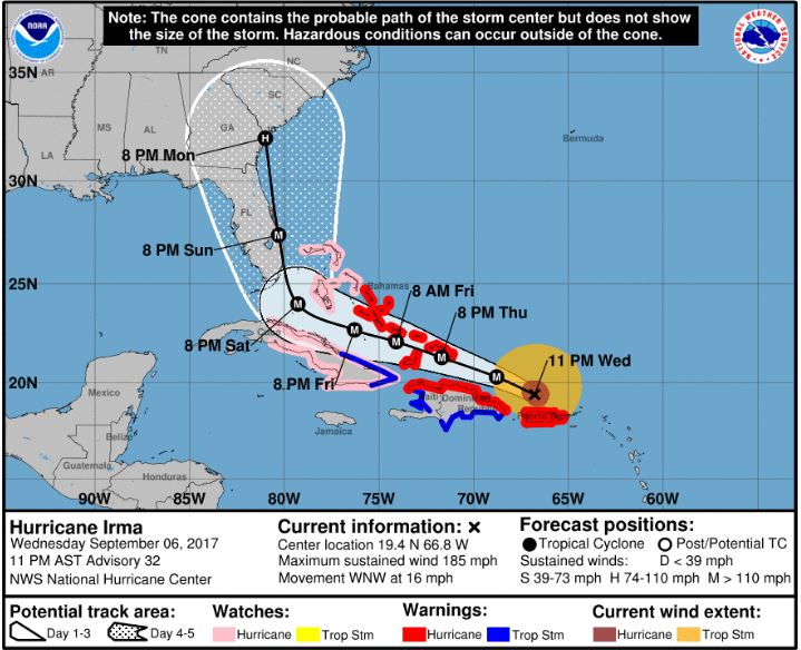 Hurricane Irma in astrogeography