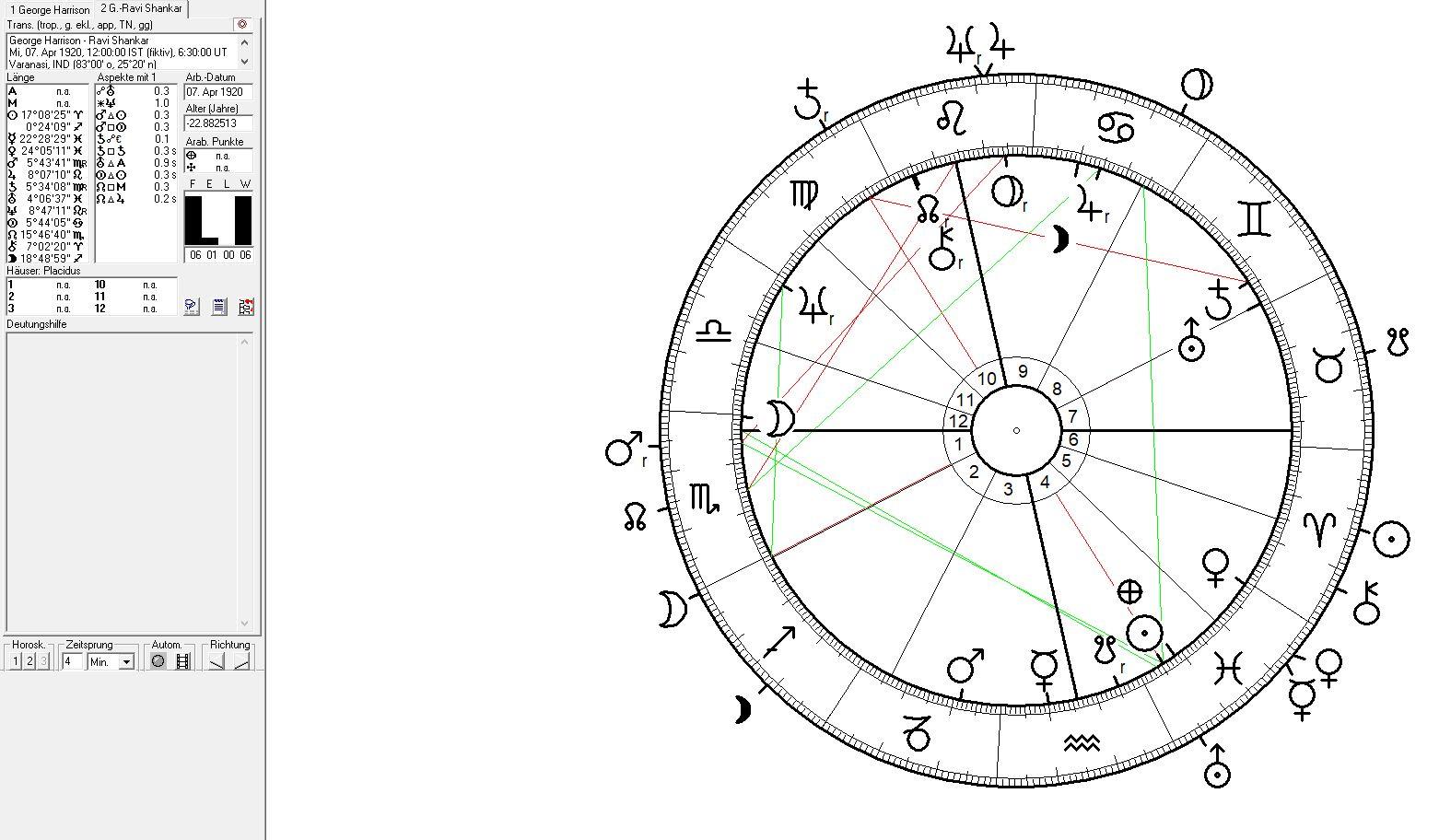Ravi Shankar and George Harrison   Astrogeography Blog