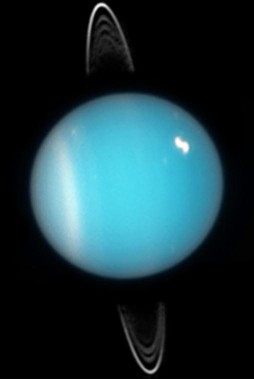 Stationen des Uranuszyklus – die neue 84 Jahre Phase ab 2010